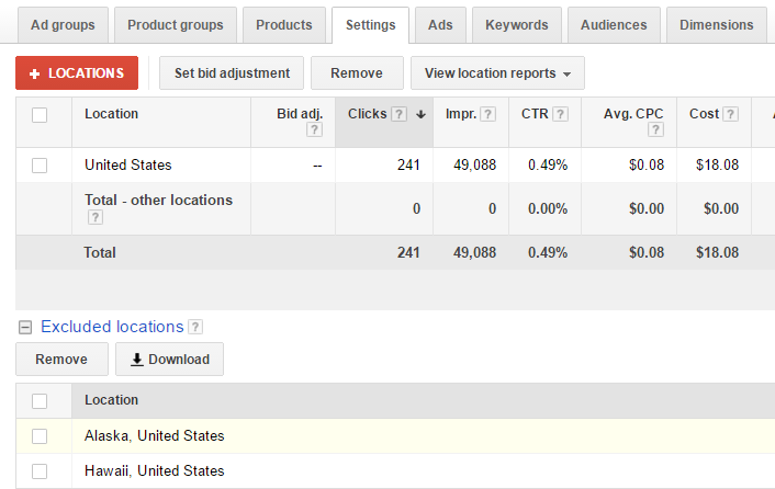 Adwords exclude locations