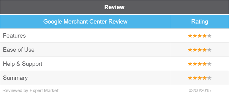 Google Merchant Center Review