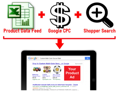 optimize google shopping data feed